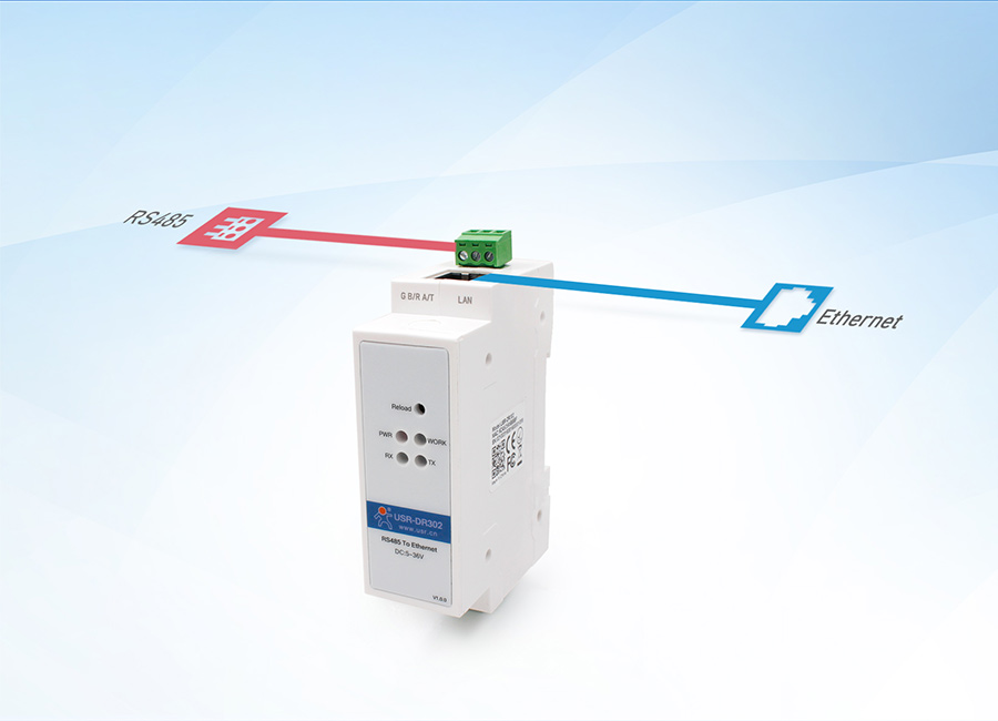 Basic function of DIN-rail RS485 serial to Ethernet converter