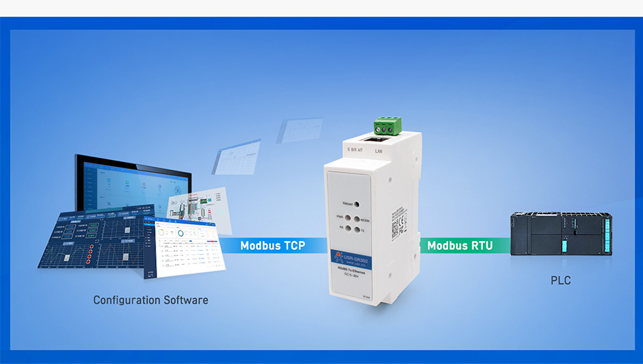 DIN-rail RS485 serial to Ethernet converter supports modbus gateway